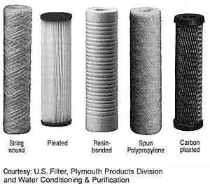 Various Types Of Water Purifier Filter Cartridges